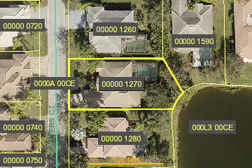 Martin County Property Tax Estimator